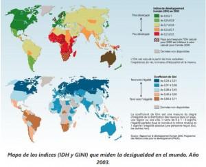 Índices desigualdad